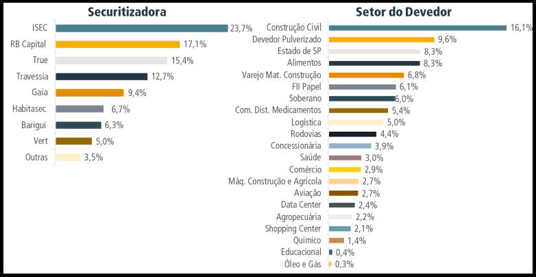 VRTA11 divulga resultado e rendimento do mês de junho