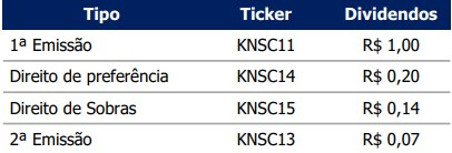 distribuição KNSC11