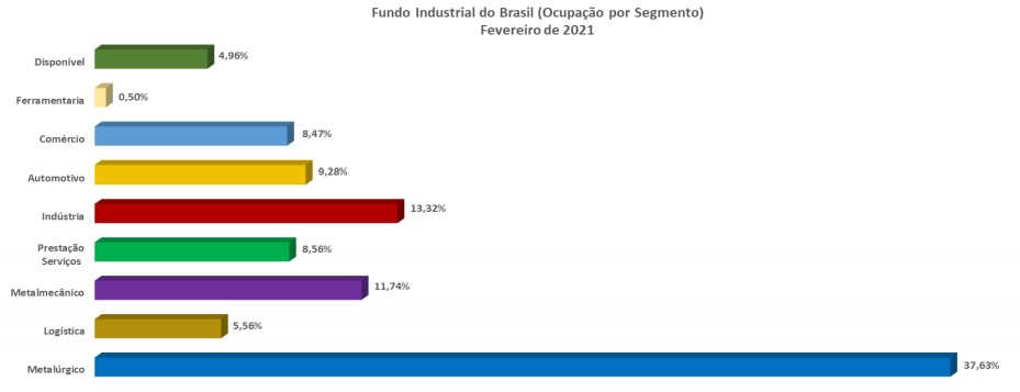grafico fiib11