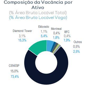 grafico1 Brcr11