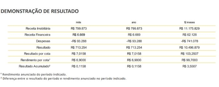 tabela mbrf11