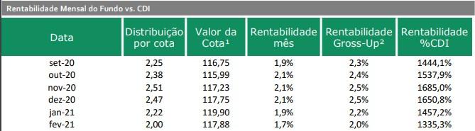 tabela hctr11